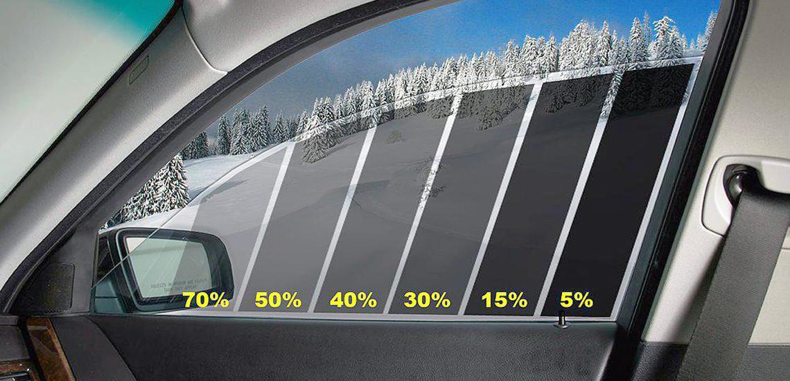 Как выбрать тонировку на автомобиль по светопропускаемости